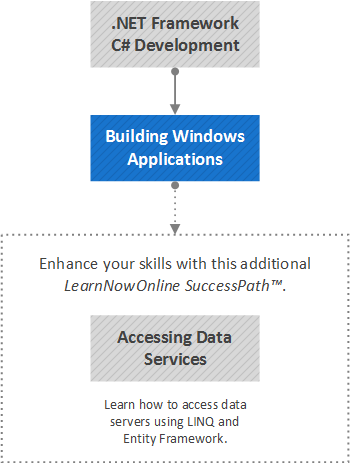 Building Windows Applications