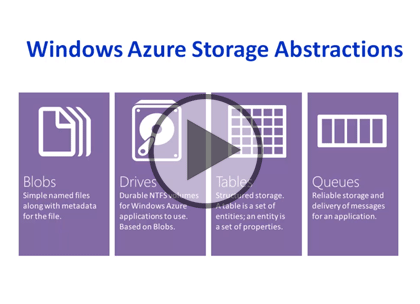 Windows Azure 2012, Part 5 of 8: Azure Data Storage Trailer