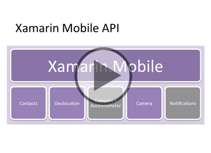 Xamarin Tools, Part 2 of 3: Mobile and Web Services Trailer