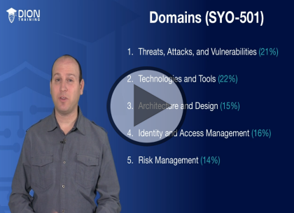 CompTIA Sec+ SY0-501, Part 1 of 9: Overview and Malware