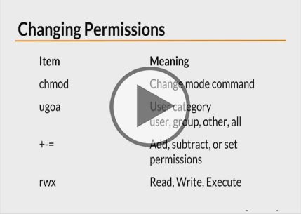 Linux Administration, Part 7 of 7: Troubleshooting Trailer
