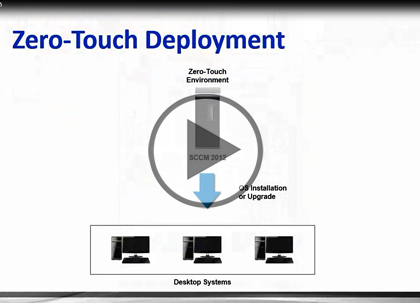 Microsoft Desktop, Part 5 of 8: Lite and Zero Touch Deployment Trailer