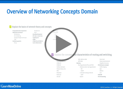 CompTIA NET+ Cert 007 Update, Part 1 of 5: Network Concepts Trailer