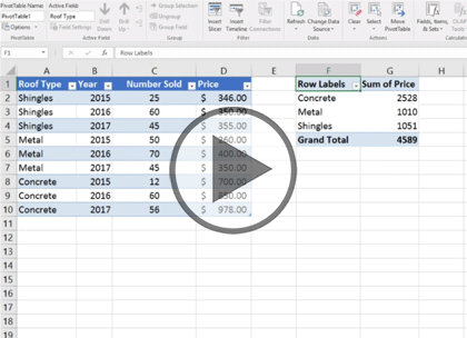 Microsoft Excel 2016 Data Analysis, Part 3 of 4: PivotTables and PivotCharts
