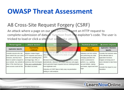 OWASP, Part 2: Forgery and Phishing