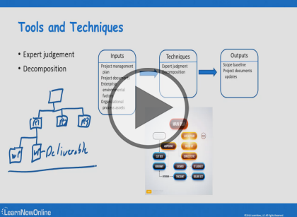 PMP Certification (PMBOK 6), Part 3: Project Scope Management Trailer