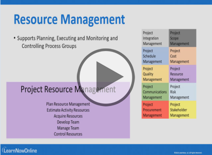 PMP Certification (PMBOK 6), Part 7 of 13: Project Resource Management Trailer