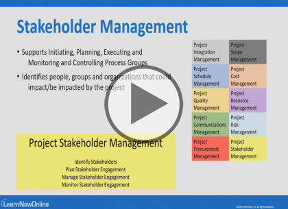 PMP Certification (PMBOK 6), Part 11 of 13: Project Stakeholder Management Trailer