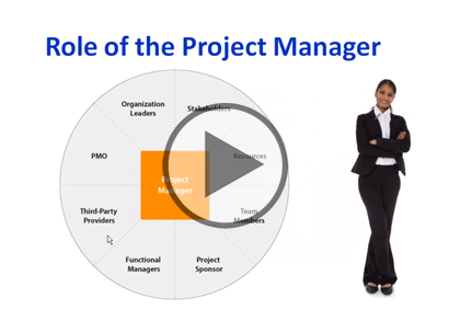 Project Management, Part 1 of 8: Getting Started