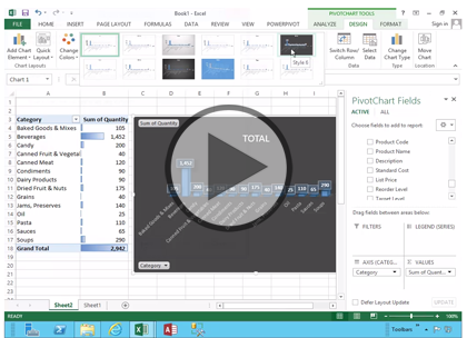 Power Pivot, Part 3: Dashboards and Power View Trailer