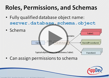 SQL Server 2012, Part 6 of 9: Permissions and Data Protection Trailer