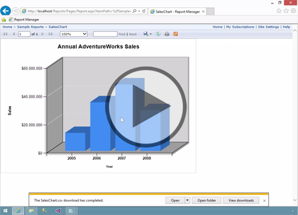 SSRS 2014, Part 06 of 10: Accessing and Subscribing to Reports Trailer