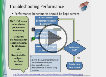 VMware vSphere 6, Part 4 of 5: Resources and Performance Trailer