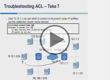 Interconnecting Cisco Networking Devices (CCENT), Part 3 of 4: Network Device Security Trailer