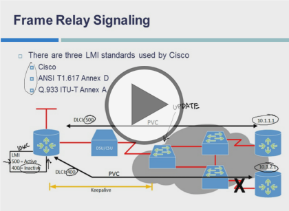 Interconnecting Cisco Networking Devices (CCNA), Part 4 of 5: Wide Area Networks Trailer