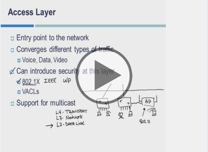 Cisco IP Switched Networks (CCNP Switch), Part 1 of 7: Network Design Trailer