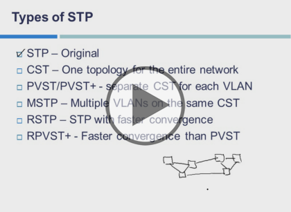 Cisco IP Switched Networks (CCNP Switch), Part 2 of 7: Campus Area Network Trailer