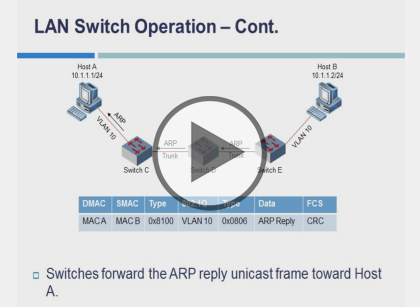 Cisco Troubleshooting and Maintaining (CCNP TSHOOT), Part 2 of 5: Apps and Switched Solutions Trailer