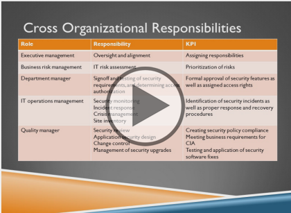 Certified Information Security Manager CISM, Part 3 of 4: Security Program Development Trailer