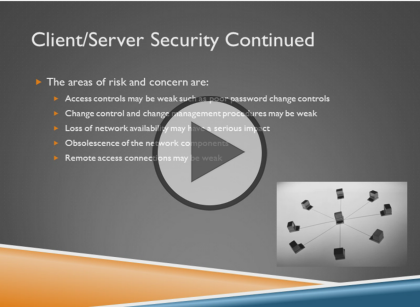 Certified Information Systems Auditor CISA, Part 5: Protecting Assets Trailer