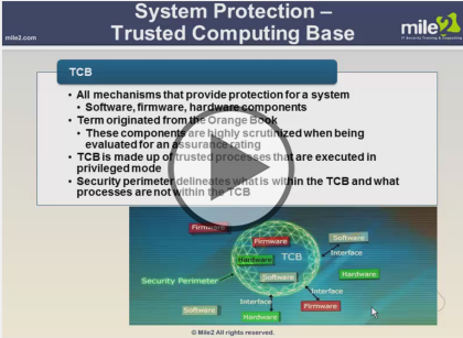 Certified Information Systems Security Professional, Part 2: Access and Security Models